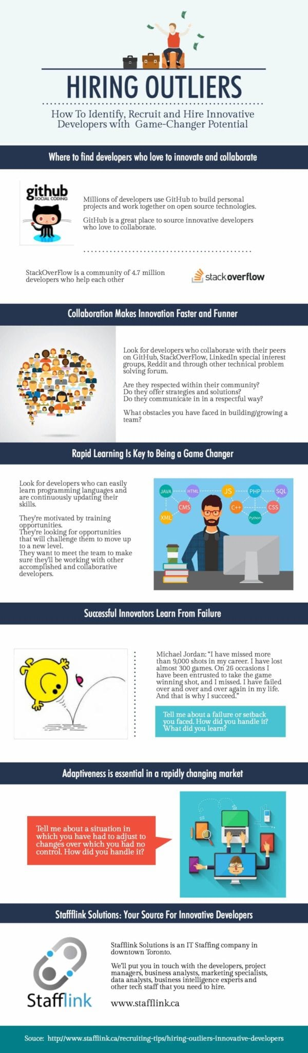 Infographic: Hiring Outliers — How to Identify, Recruit and Hire Innovative Developers with Game-Changer Potential
